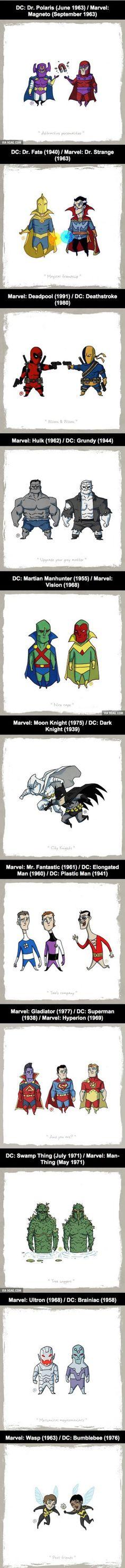 Heeey geeks! Que a disputa dos fandom Marvel vs DC vem de loooonga data, a gente já sabe. Mas pra ilustrar um pouco isso e botar mais lenha na fogueira o9gagfez uma postagem com vários super-heró…
