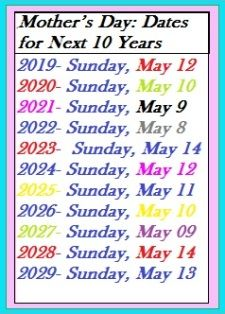 Happy Mother S Day 2020 Significance Facts Know The Days And Dates For Mother Day From 2020 To 20 Date Of Mother S Day Best Mom Quotes Happy Mothers Day