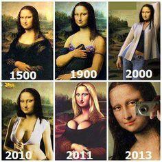 Evoluçao da espécie.