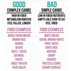 ✨TAG YOUR FRIENDS✨  Carbs aren't the enemy! Just like anything in life, you have to pick the right one. Here's an awesome list of carbs to enjoy and ones to avoid! Repost to your page if you think this info is valuable! _______________________________________________  Need a meal and workout plan? Get my 7 Day Slim Down for 50% off! Only $15  for a limited time only!  TaiMcQueen.com  _______________________________________________  How my  Snap: TaiMcQueen for more of my life moments!
