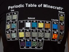 J!NX : Minecraft Periodic Table Women's Tee - Clothing Inspired by Video Games & Geek Culture