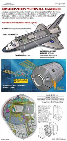 Infographic look at the space closet for the international space station.