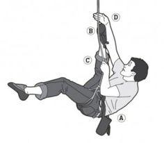 Walking the Rope   Climbing