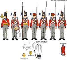Landwehrbataillon Osnabrück (2. Bataillon Herzog von York) 1815