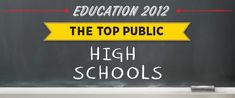 I know its early...but important if you are buying a house and want a solid school district.
