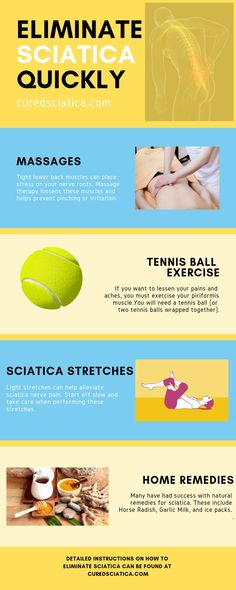 I was able to put together these sciatica tips. Just keep in mind that… Treating Sciatica, Sciatica Stretches, Sciatica Symptoms, Sciatica Pain Relief, Sciatic Pain, Sciatic Nerve, Sciatica Pain Treatment, Piriformis Muscle