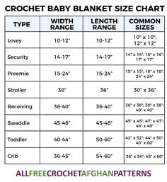 16 Best Crochet Baby Blanket Sizes Images In 2018 Yarns