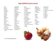 HIGH FODMAP Food List - AVOID!!!