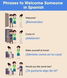 Spanish Phrases, Spanish Vocabulary, Spanish Words, Spanish Language Learning, English Words, Learn To Speak Spanish, Learn Spanish Online, Learn French, Learn English
