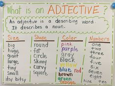 Teaching Adjectives in First Grade Adjectives For Kids, List Of Adjectives, Adjectives Activities, Language Activities, Writing Activities, Teaching English Grammar, Grammar Lessons, Writing Lessons, Teaching Writing
