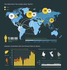 The main ways the global drug traffic - Infographics for the Russian business news (RBC) by Kir Khachaturov, via Behance