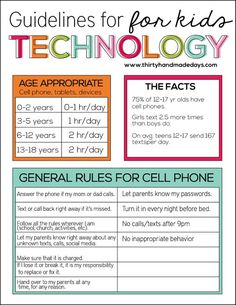 Guidelines for Technology with Kids - have the important discussions and figure what will work best for you and your family.