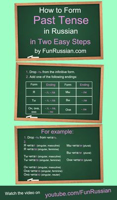 How to Form Past Tense in Russian infographic - http://www.funrussian.com/2014/02/03/past-tense-russian/
