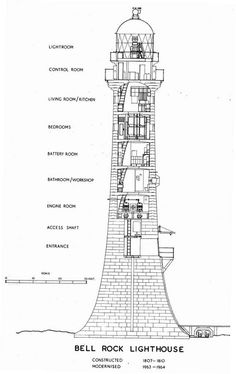 Absecon Lighthouse Blueprint by BlueprintPlace on Etsy, $14.99 ...