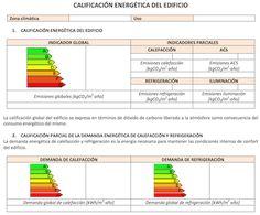 Modelo certificado energético