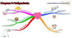5 Competenze per l'Intelligenza Emotiva   IperMind