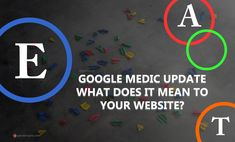 What is Google medic update and what does it mean to your website? Online Reviews, Reputation Management, Your Website, Business Website, Search Engine Optimization, How To Run Longer, Infographics, Fisher, Seo