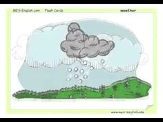 The weather vocabulary for children Weather Vocabulary, English Lessons, English Vocabulary, Children, Cards, Boys, Kids, Big Kids