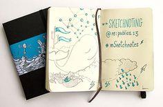 Sketchnoting   re:publica 13