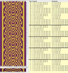 32 tarjetas, 2 colores, repite cada 8 movimientos // sed_167a diseñado en GTT༺❁