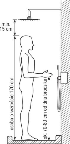 Useful Dimensions Adaptation With Human Body - Engineering Discoveries Rustic Bathroom Designs, Bathroom Design Small, Bathroom Layout, Bathroom Interior Design, Residential Plumbing, Human Dimension, Bathroom Dimensions, Interior Design Guide, Plumbing Installation