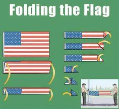 Webelo uniform patch placement uniforms boy scouts for Proper placement of american flag