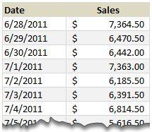 Sum of Values Between 2 Dates [Excel Formulas]