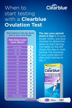 Clearblue's range of ovulation tests and the fertility monitor will help maximise your chances of getting pregnant. Calendula Benefits, Matcha Benefits, Lemon Benefits, Coconut Health Benefits, Lower Ldl Cholesterol, Ovulation Test, Green Tea Recipes, Tomato Nutrition, Pregnancy