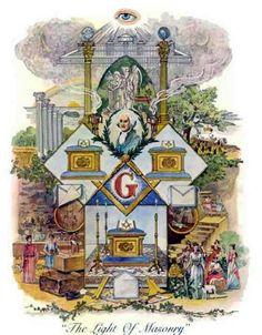 freemason hand signs at DuckDuckGo Masonic Art, Masonic Lodge, Masonic Symbols, Masonic Order, Freemason Symbol, Medieval Paintings, Eastern Star, Freemasonry, Knights Templar