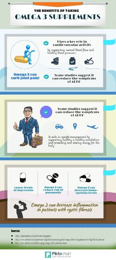Advocare OmegaPlex Why is OmegaPlex Different? http://www.24days2skinny.com/advocare-omegaplex