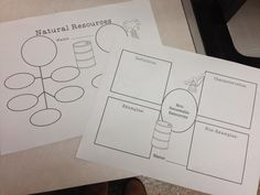 Graphic organizers on nonrenewable and renewable resources... Frayer models, flow charts, and comparison charts