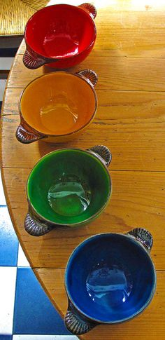 Colors of Provence Pottery