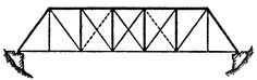 Bridge, Platt Truss