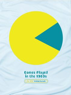 Pop Chart Lab — The 1980s: A Pie Chart