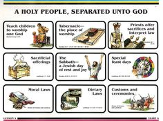 Search for Truth - A Holy People, Separated Unto God