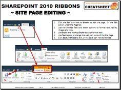 Ribbons cheatsheet for SharePoint 2010