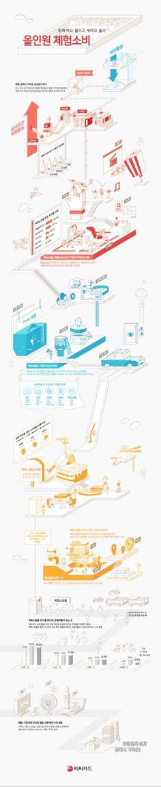 [infographic] '비씨카드 올인원 체험소비'에 대한 인포그래픽