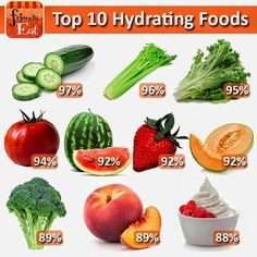 Here are the top 10 hydrating foods: