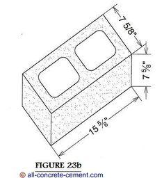 Square Cinder Block Dimensions Google Search CORN Pinterest - Cinder block dimensions