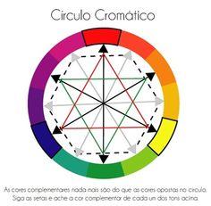 Imagem de http://www.sarahchofakian.com.br/wp-content/uploads/2013/11/circulo-cromatico.jpg.
