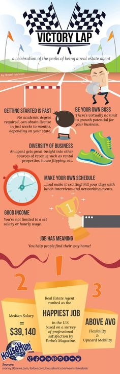 6 Perks of Being a Real Estate Agent Infographic