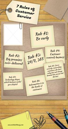 7 Rules of #Customer Service