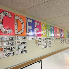 Support your students' communication needs by giving them a visual, core vocabulary word wall. Photo via @kacilyp