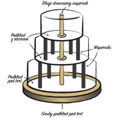 Cake Serving Chart, Cake Dowels, How To Stack Cakes, Cake Decorating Frosting, Cake Decorating Techniques, Cake Servings, Baking Tips, Tiered Cakes, Cupcake Cakes