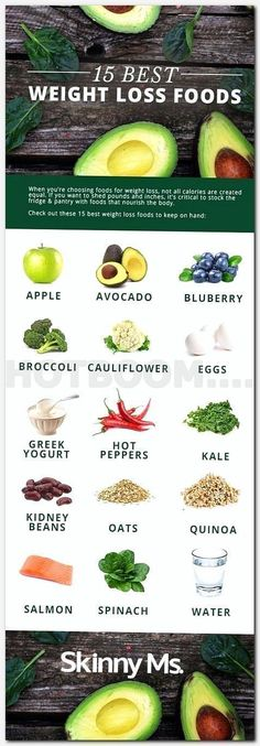 Lose weight eating avocado picture 8
