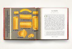 La pasta. Spread from Italianissimo by Louise Fili Ltd