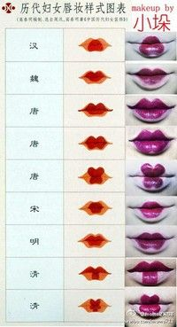 japanese lip shapes! @Christina Childress Childress Childress Childress & Horton for Lyssa!