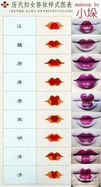 japanese lip shapes! @Christina Childress Childress Childress Childress & Horton for Lyssa!