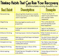 Printables Addiction Recovery Worksheets free worksheets google and relapse prevention on pinterest believe in recovery