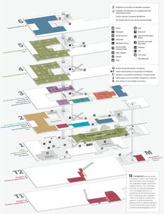 museum diagrams, can be used as a tool in the design process